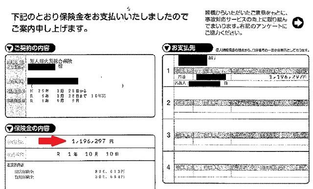 火災保険の承認金額証明書